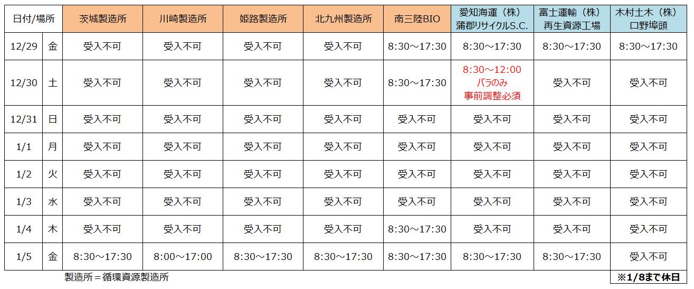 http://www.amita-hd.co.jp/news/2017nenmatsu_schedule.png