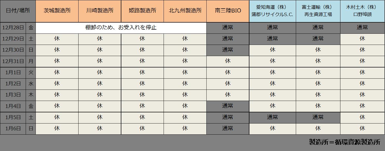http://www.amita-hd.co.jp/news/2018eigyobi.png