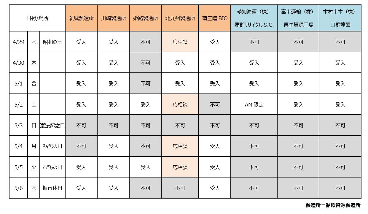 https://www.amita-hd.co.jp/news/2020_gw.png