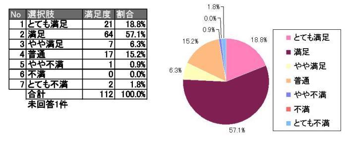 2013_aiec_questionnaire.jpg