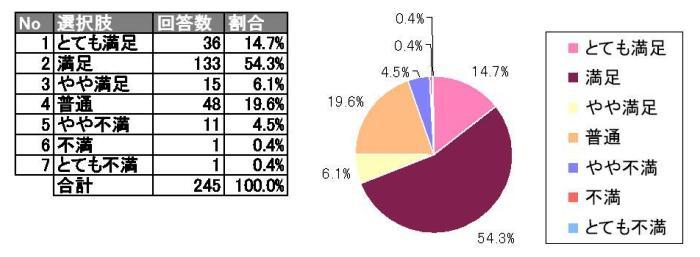 2013_amitaco_questionnaire.jpg