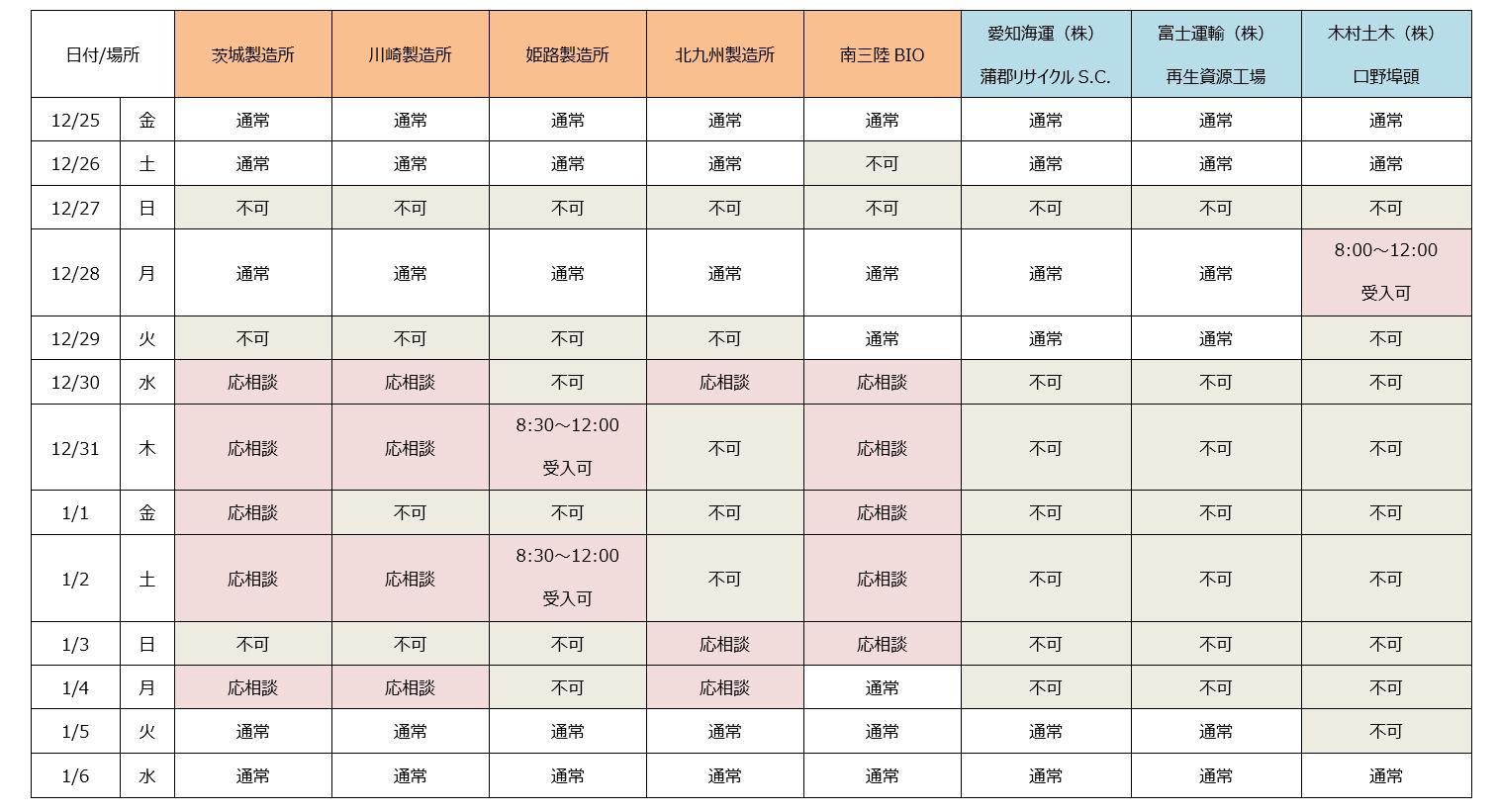 https://www.amita-hd.co.jp/news/images/schedule_2020_last.png